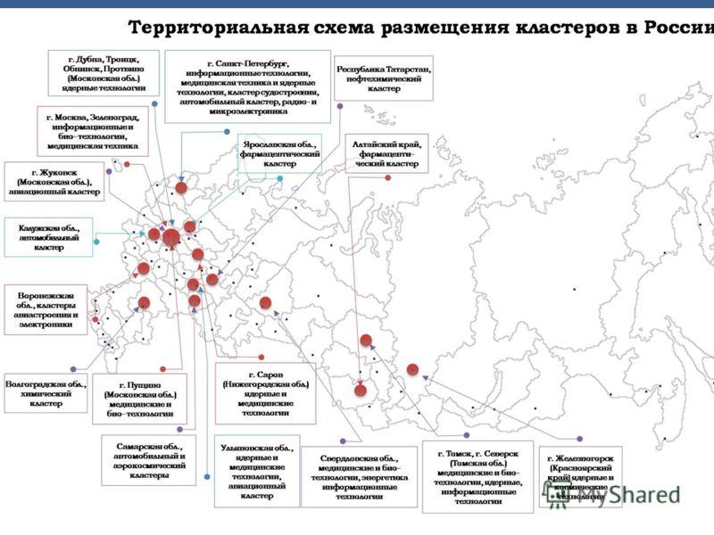 10 Пилотные проекты по кластерному развитию Димитровград (ядерные и медицинские технологии) Железногорск (ядерные и космические технологии) Саров (ядерные и информационные технологии) (ядерные и информационные технологии) Томск, Северск (медицинские