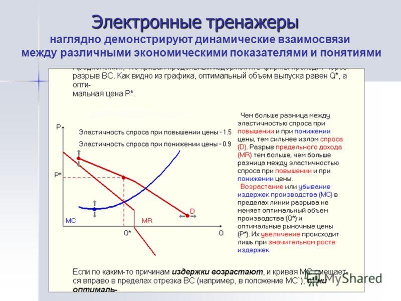 Электронные тренажеры наглядно демонстрируют динамические взаимосвязи между различными экономическими показателями и понятиями