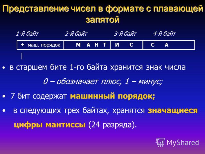 Представление чисел в формате с плавающей запятой 1-й байт 2-й байт 3-й байт 4-й байт 1-й байт 2-й байт 3-й байт 4-й байт ± маш. порядок М А Н Т И С С А в старшем бите 1-го байта хранится знак числа 0 – обозначает плюс, 1 – минус; 7 бит содержат маши