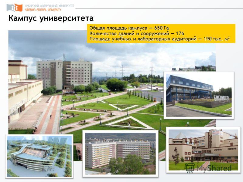 Кампус университета Общая площадь кампуса 650 Га Количество зданий и сооружений 176 Площадь учебных и лабораторных аудиторий 190 тыс. м 2
