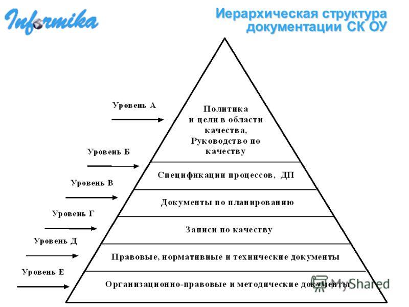 "Презентация на тему: ""Скуратов"