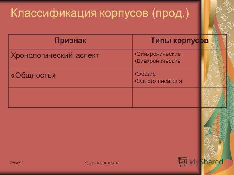 Лекция 1 Корпусная лингвистика35 Классификация корпусов (прод.) ПризнакТипы корпусов Хронологический аспект Синхронические Диахронические «Общность» Общие Одного писателя