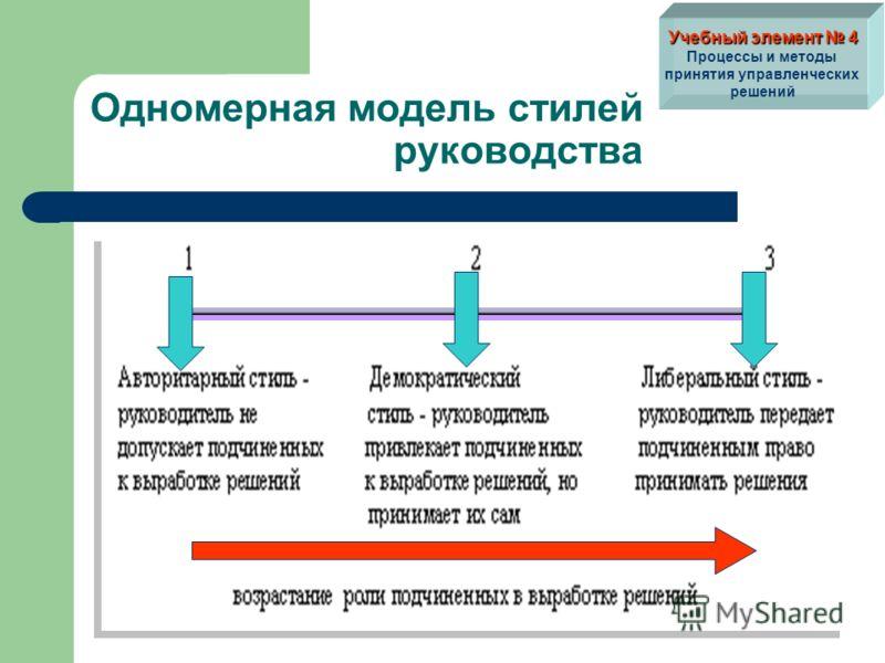 Одномерная модель стилей руководства Учебный элемент 4 Процессы и методы принятия управленческих решений