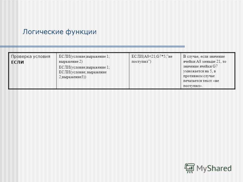 Логические функции Проверка условия ЕСЛИ ЕСЛИ(условие;выражение 1; выражение 2) ЕСЛИ(условие;выражение 1; ЕСЛИ(условие; выражение 2;выражение3)) ЕСЛИ(А8
