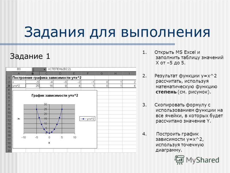 Задания для выполнения 1. Открыть MS Excel и заполнить таблицу значений Х от –5 до 5. 2. Результат функции y=x^2 рассчитать, используя математическую функцию степень (см. рисунок). 3. Скопировать формулу с использованием функции на все ячейки, в кото