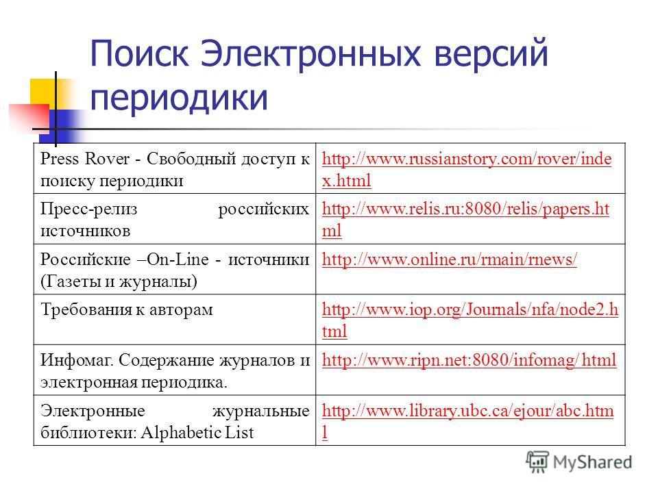 Поиск Электронных версий периодики Press Rover - Свободный доступ к поиску периодики http://www.russianstory.com/rover/inde x.html Пресс-релиз российских источников http://www.relis.ru:8080/relis/papers.ht ml Российские –On-Line - источники (Газеты и