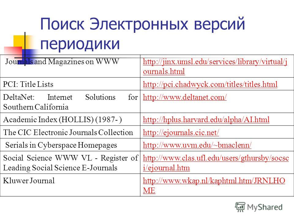 Поиск Электронных версий периодики Journals and Magazines on WWWhttp://jinx.umsl.edu/services/library/virtual/j ournals.html PCI: Title Listshttp://pci.chadwyck.com/titles/titles.html DeltaNet: Internet Solutions for Southern California http://www.de