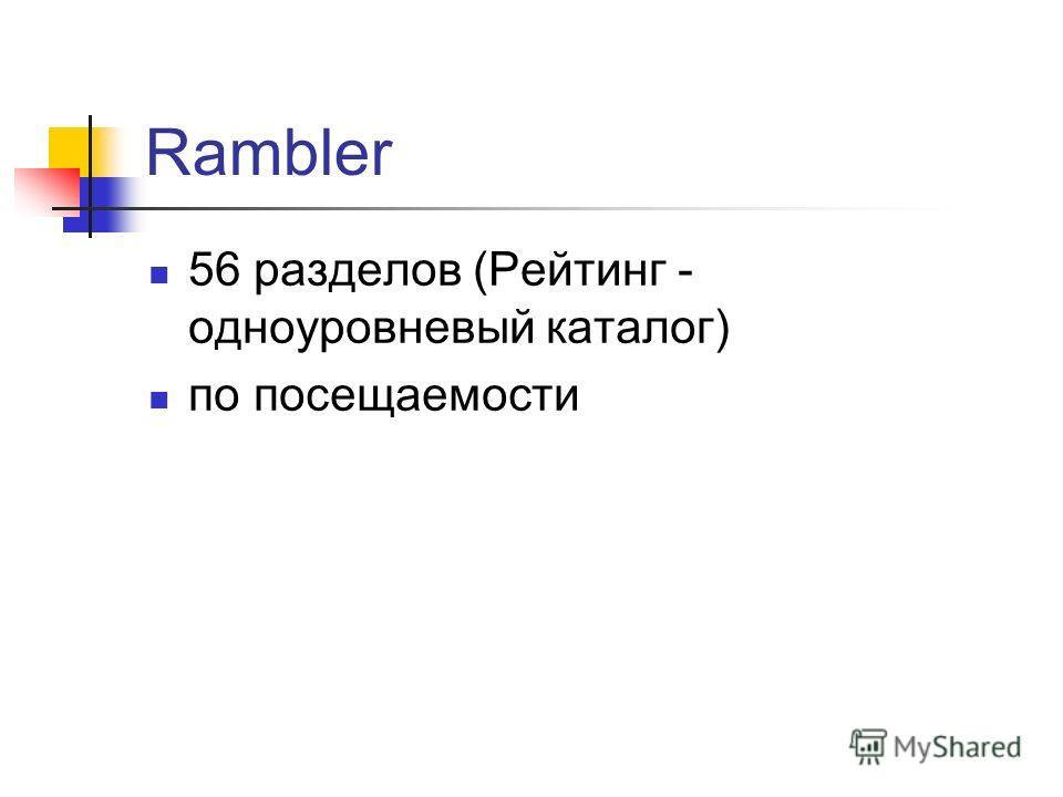 Rambler 56 разделов (Рейтинг - одноуровневый каталог) по посещаемости