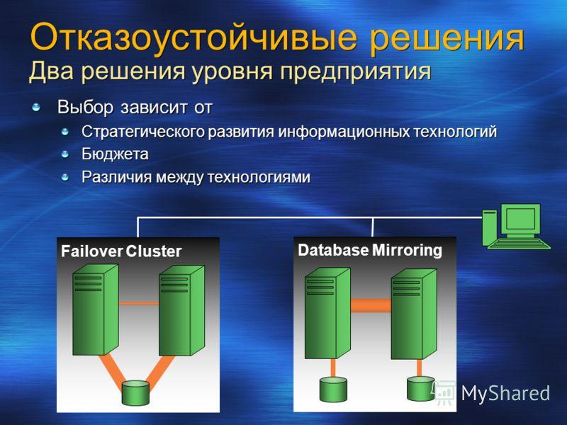 Отказоустойчивые решения Два решения уровня предприятия Выбор зависит от Стратегического развития информационных технологий Бюджета Различия между технологиями Database Mirroring Failover Cluster