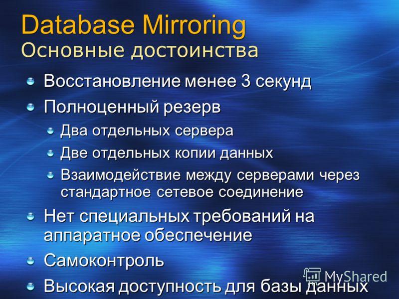 Database Mirroring Основные достоинства Восстановление менее 3 секунд Полноценный резерв Два отдельных сервера Две отдельных копии данных Взаимодействие между серверами через стандартное сетевое соединение Нет специальных требований на аппаратное обе