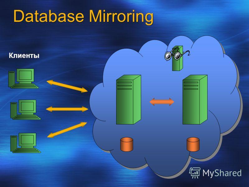 Database Mirroring Клиенты