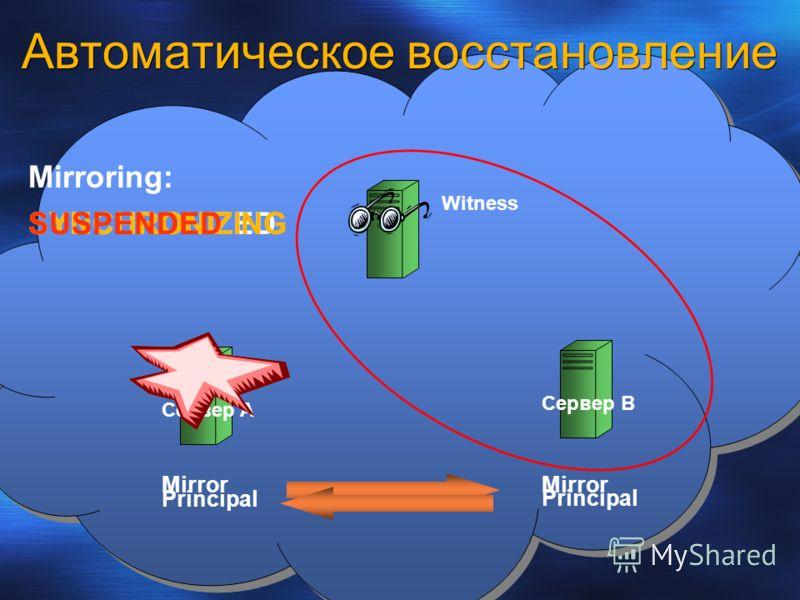 Автоматическое восстановление Сервер A Сервер B Principal Mirror SYNCHRONIZED SYNCHRONIZING SUSPENDED Principal Mirror Mirroring: Witness