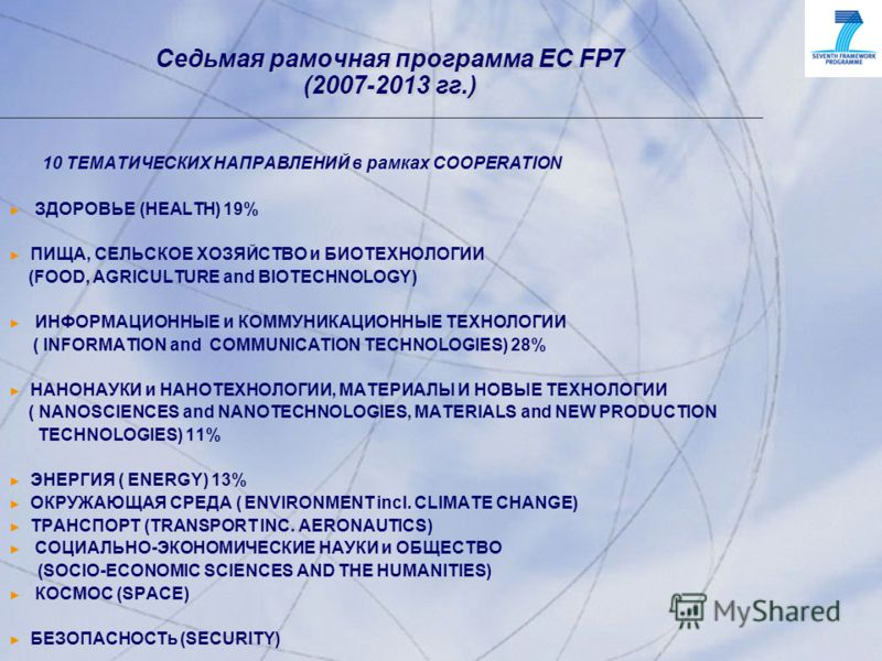 © 2001, Progress Software Corporation Exchange 2001, Washington, DC, USA 17 © 2001, Progress Software Corporation Exchange 2001, Washington, DC, USA 17 Седьмая рамочная программа ЕC FP7 (2007-2013 гг.) 10 ТЕМАТИЧЕСКИХ НАПРАВЛЕНИЙ в рамках COOPERATION