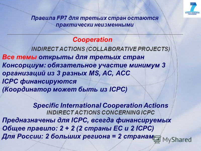 © 2001, Progress Software Corporation Exchange 2001, Washington, DC, USA 18 © 2001, Progress Software Corporation Exchange 2001, Washington, DC, USA 18 Сooperation INDIRECT ACTIONS (COLLABORATIVE PROJECTS) Все темы открыты для третьих стран Консорциу