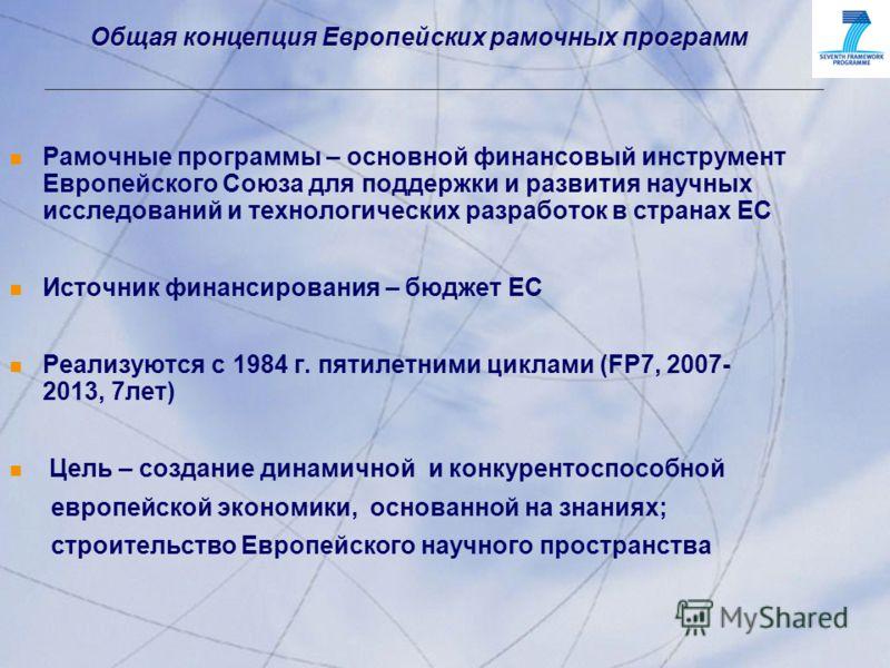 © 2001, Progress Software Corporation Exchange 2001, Washington, DC, USA 3 © 2001, Progress Software Corporation Exchange 2001, Washington, DC, USA 3 n Рамочные программы – основной финансовый инструмент Европейского Союза для поддержки и развития на
