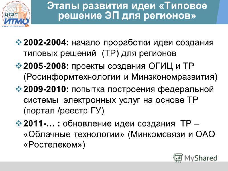ЦТЭП Этапы развития идеи «Типовое решение ЭП для регионов» 2002-2004: начало проработки идеи создания типовых решений (ТР) для регионов 2005-2008: проекты создания ОГИЦ и ТР (Росинформтехнологии и Минэкономразвития) 2009-2010: попытка построения феде