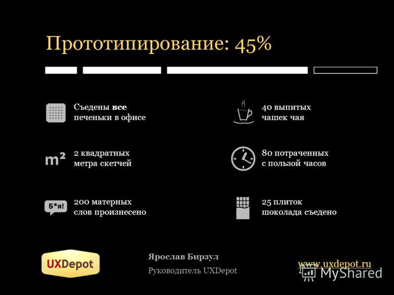 Прототипирование: 45% Ярослав Бирзул Руководитель UXDepot www.uxdepot.ru Съедены все печеньки в офисе 2 квадратных метра скетчей 200 матерных слов произнесено 40 выпитых чашек чая 80 потраченных с пользой часов 25 плиток шоколада съедено