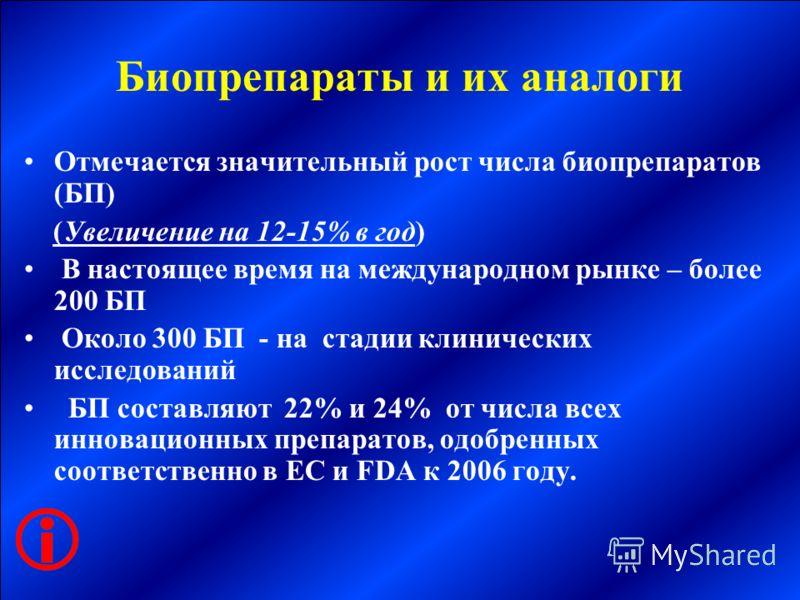 Биопрепараты и их аналоги Отмечается значительный рост числа биопрепаратов (БП) (Увеличение на 12-15% в год) В настоящее время на международном рынке – более 200 БП Около 300 БП - на стадии клинических исследований БП составляют 22% и 24% от числа вс