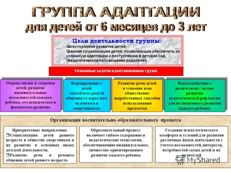 Часть образовательной программы, формируемая участниками образовательного процесса