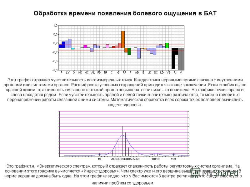 Обработка времени появления болевого ощущения в БАТ Это график т.н. «Энергетического спектра», который отражает слаженность работы регуляторных систем организма. На основании этого графика вычисляется «Индекс здоровья». Чем спектр уже и его вершина в