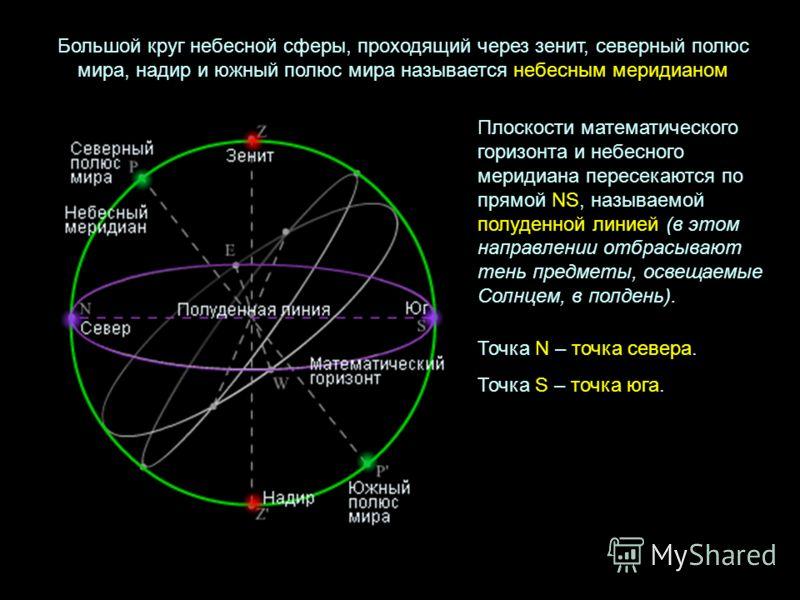 Большой круг небесной сферы, проходящий через зенит, северный полюс мира, надир и южный полюс мира называется небесным меридианом Плоскости математического горизонта и небесного меридиана пересекаются по прямой NS, называемой полуденной линией (в это