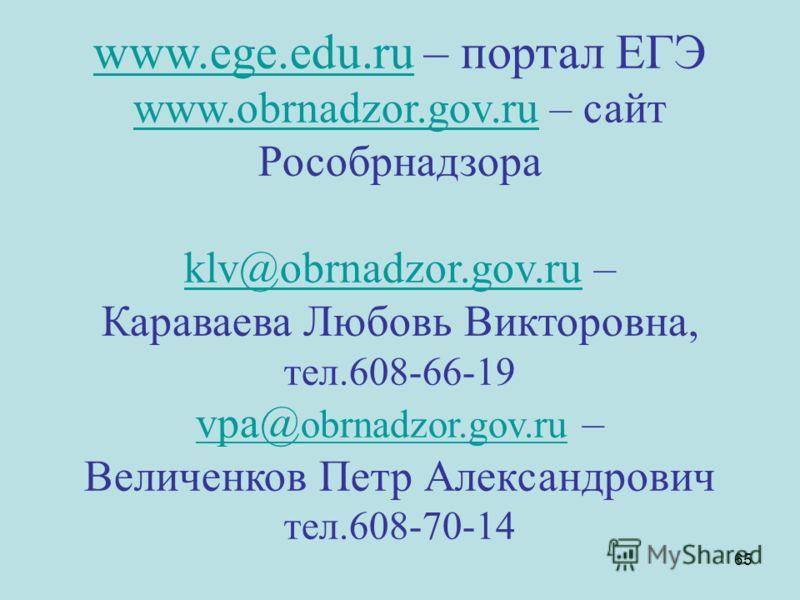 65 www.ege.edu.ruwww.ege.edu.ru – портал ЕГЭ www.obrnadzor.gov.ruwww.obrnadzor.gov.ru – сайт Рособрнадзора klv@obrnadzor.gov.ruklv@obrnadzor.gov.ru – Караваева Любовь Викторовна, тел.608-66-19 vpa@ obrnadzor.gov.ru vpa@ obrnadzor.gov.ru – Величенков