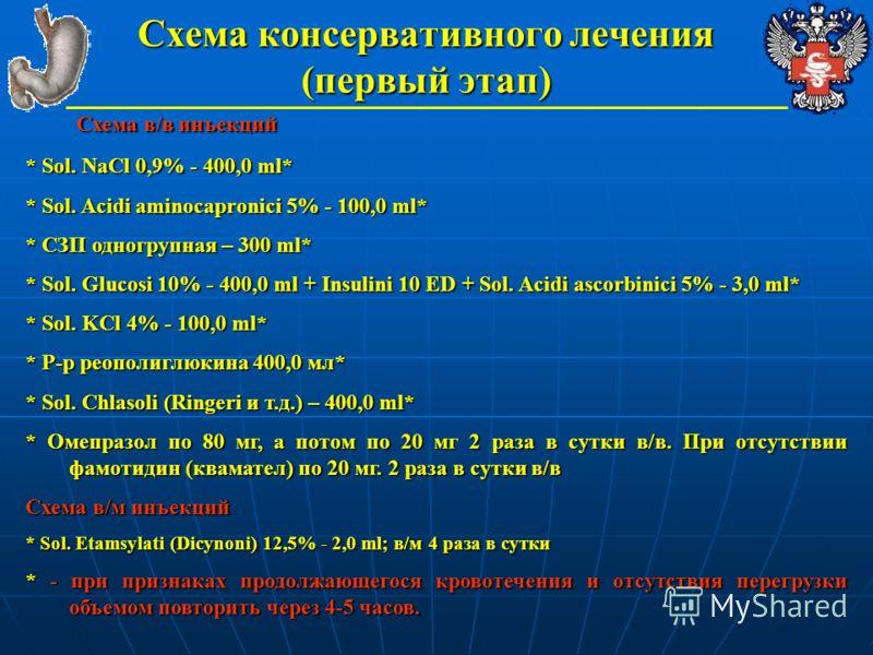 Схема консервативного лечения (первый этап) Схема в/в инъекций * Sol. NaCl 0,9% - 400,0 ml* * Sol. Acidi aminocapronici 5% - 100,0 ml* * СЗП одногрупная – 300 ml* * Sol. Glucosi 10% - 400,0 ml + Insulini 10 ED + Sol. Acidi ascorbinici 5% - 3,0 ml* *