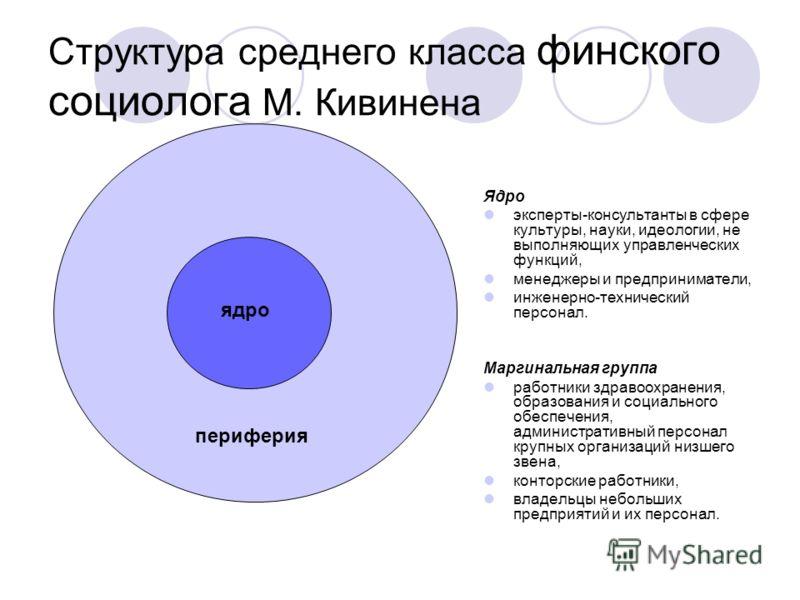 Структура среднего класса финского социолога М. Кивинена Ядро эксперты-консультанты в сфере культуры, науки, идеологии, не выполняющих управленческих функций, менеджеры и предприниматели, инженерно-технический персонал. Маргинальная группа работники