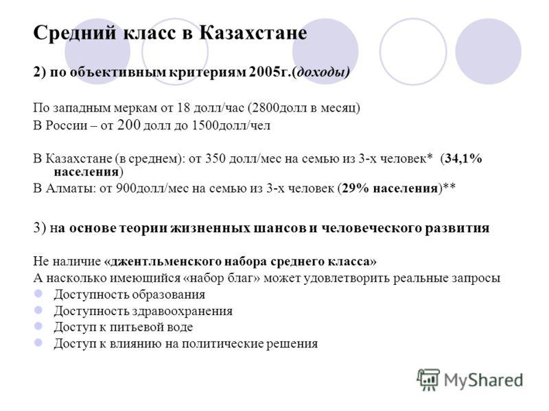 Средний класс в Казахстане 2) по объективным критериям 2005г.(доходы) По западным меркам от 18 долл/час (2800долл в месяц) В России – от 200 долл до 1500долл/чел В Казахстане (в среднем): от 350 долл/мес на семью из 3-х человек* (34,1% населения) В А