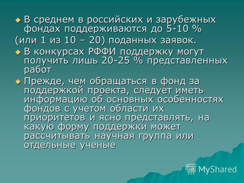 В среднем в российских и зарубежных фондах поддерживаются до 5-10 % В среднем в российских и зарубежных фондах поддерживаются до 5-10 % (или 1 из 10 – 20) поданных заявок. В конкурсах РФФИ поддержку могут получить лишь 20-25 % представленных работ В