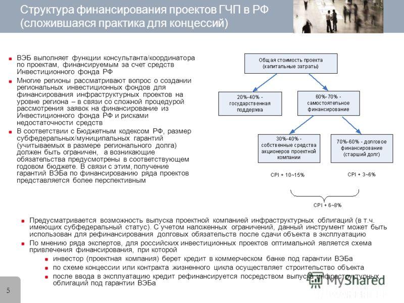 5 Структура финансирования проектов ГЧП в РФ (сложившаяся практика для концессий) Предусматривается возможность выпуска проектной компанией инфраструктурных облигаций (в т.ч. имеющих субфедеральный статус). С учетом наложенных ограничений, данный инс