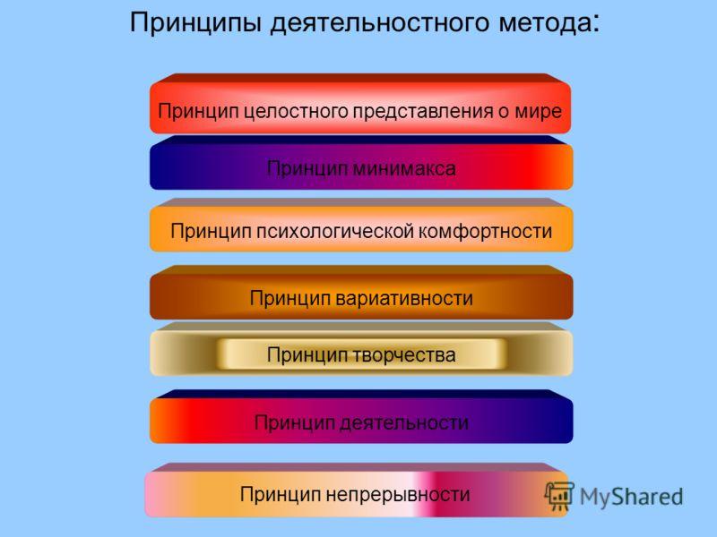 Принципы деятельностного метода : Принцип деятельности Принцип непрерывности Принцип целостного представления о мире Принцип минимакса Принцип психологической комфортности Принцип вариативности Принцип творчества