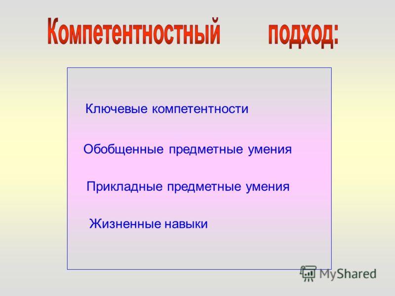 Ключевые компетентности Обобщенные предметные умения Прикладные предметные умения Жизненные навыки