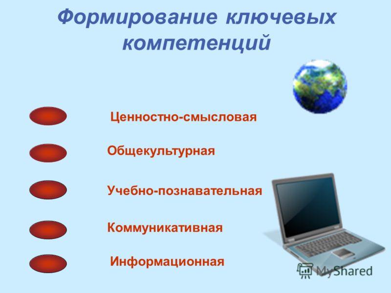 Формирование ключевых компетенций Ценностно-смысловая Общекультурная Учебно-познавательная Коммуникативная Информационная