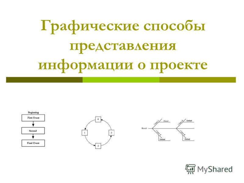 Графические способы представления информации о проекте