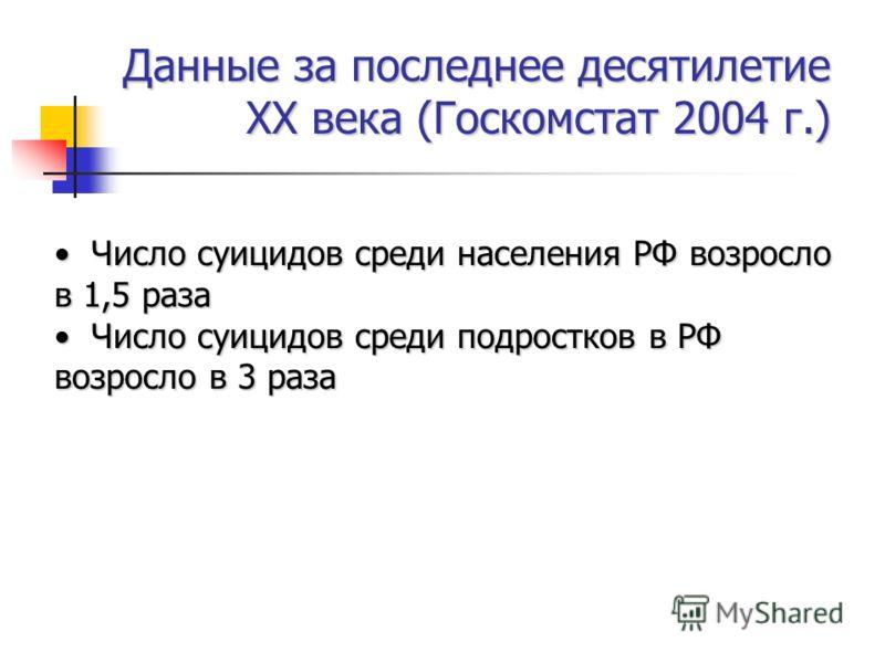 Число суицидов среди населения РФ возросло в 1,5 раза Число суицидов среди населения РФ возросло в 1,5 раза Число суицидов среди подростков в РФ возросло в 3 раза Число суицидов среди подростков в РФ возросло в 3 раза Данные за последнее десятилетие