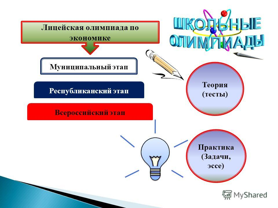 Лицейская олимпиада по экономике Муниципальный этап Республиканский этап Всероссийский этап Теория (тесты) Практика (Задачи, эссе)