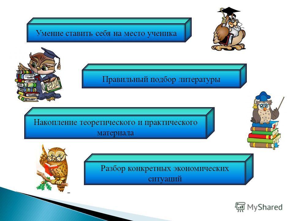 Умение ставить себя на место ученика Правильный подбор литературы Накопление теоретического и практического материала Разбор конкретных экономических ситуаций