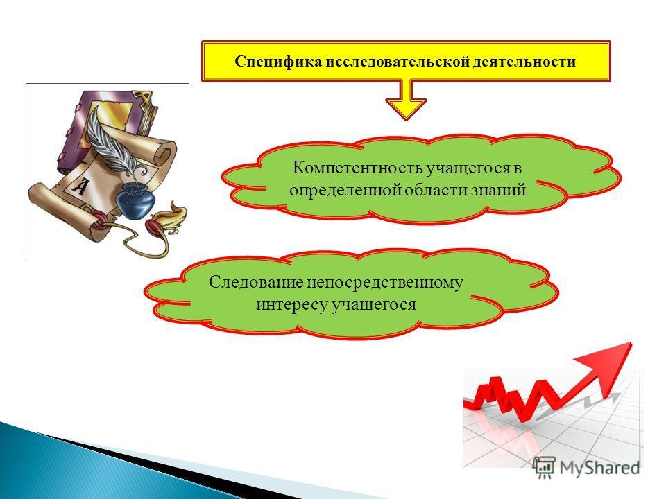 Специфика исследовательской деятельности Компетентность учащегося в определенной области знаний Следование непосредственному интересу учащегося