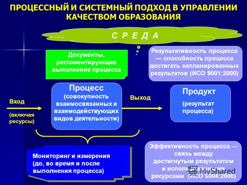 ПРОЦЕССНЫЙ И СИСТЕМНЫЙ ПОДХОД В УПРАВЛЕНИИ КАЧЕСТВОМ ОБРАЗОВАНИЯ Документы, регламентирующие выполнение процесса Результативность процесса способность процесса достигать запланированных результатов (ИСО 9001:2000) Процесс (совокупность взаимосвязанны
