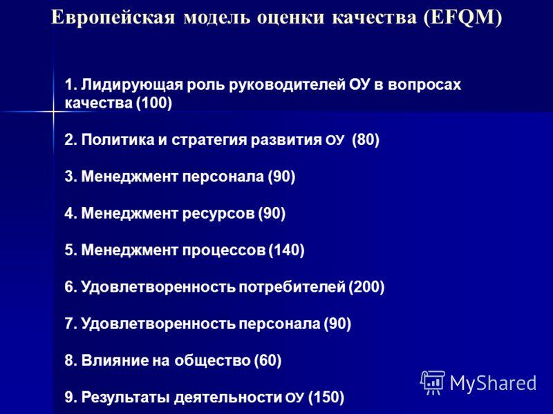 Европейская модель оценки качества (EFQM) 1. Лидирующая роль руководителей ОУ в вопросах качества (100) 2. Политика и стратегия развития ОУ (80) 3. Менеджмент персонала (90) 4. Менеджмент ресурсов (90) 5. Менеджмент процессов (140) 6. Удовлетвореннос