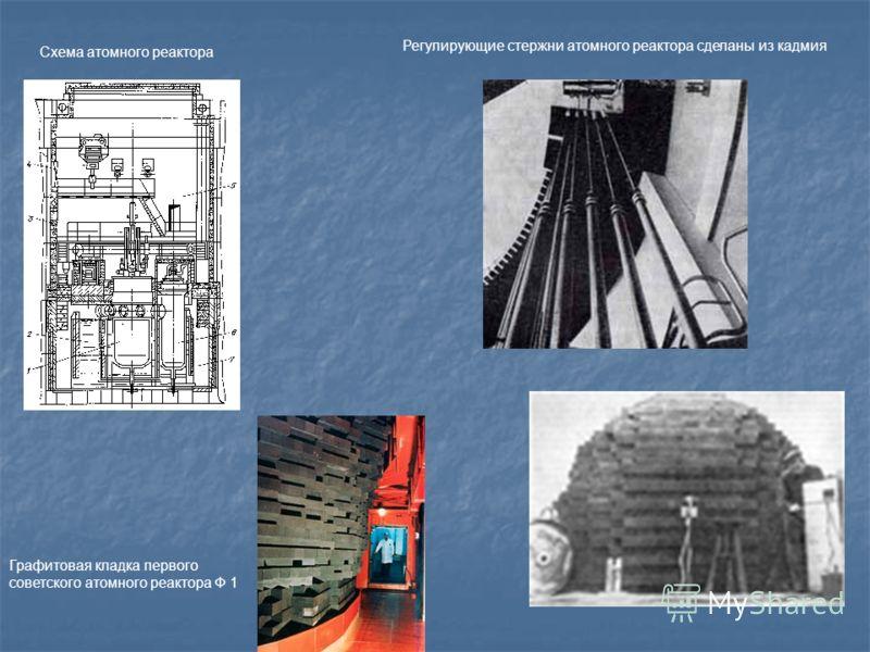 Схема атомного реактора Регулирующие стержни атомного реактора сделаны из кадмия Графитовая кладка первого советского атомного реактора Ф 1