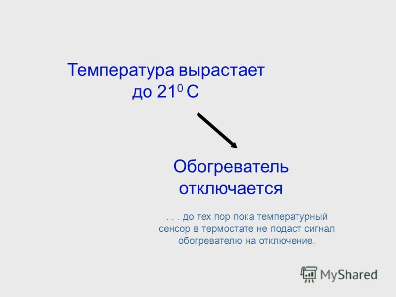 Температура в помещении растёт до 21 0 С Если система обогрева помещения запрограммирована таким образом что позволяет максимальное отклонение на один градус по Цельсию от заданой температуры, то в случае, когда термостат выставлен на 20 градусов, те