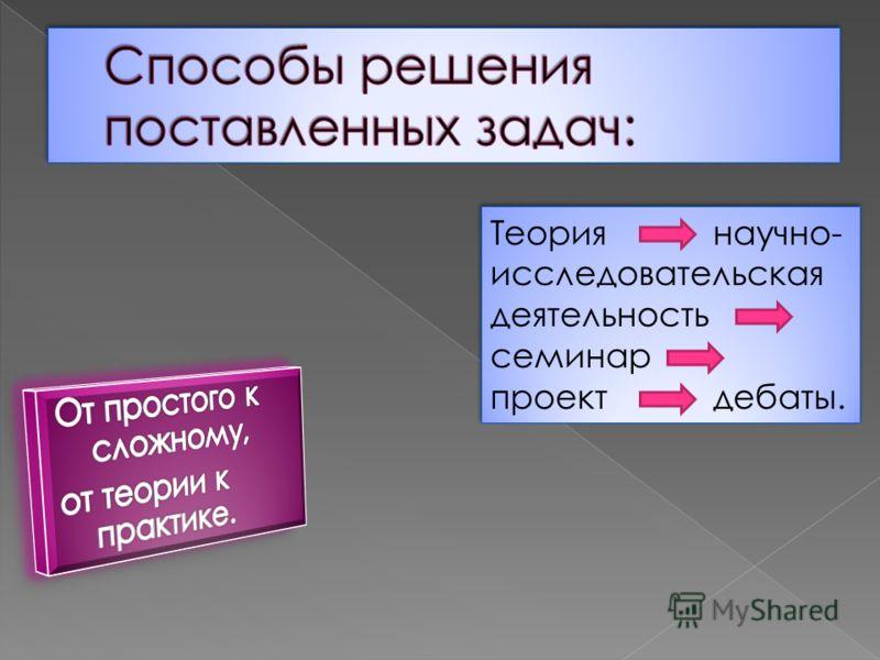 Теория научно- исследовательская деятельность семинар проект дебаты.