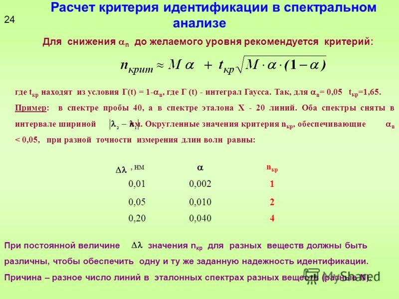 Расчет критерия идентификации в спектральном анализе где t кр находят из условия Г(t) = 1- n, где Г (t) - интеграл Гаусса. Так, для n = 0,05 t кр =1,65. Пример: в спектре пробы 40, а в спектре эталона Х - 20 линий. Оба спектры сняты в интервале ширин