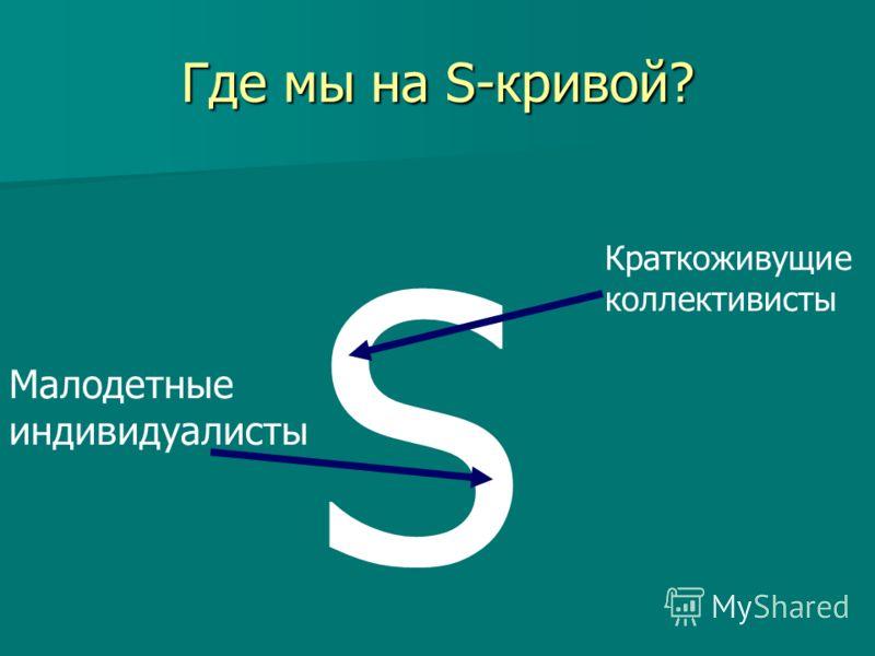 Где мы на S-кривой? S Малодетные индивидуалисты Краткоживущие коллективисты