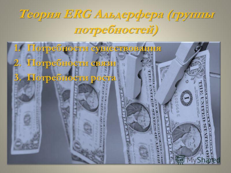 Теория ERG Альдерфера (группы потребностей) 1.Потребности существования 2.Потребности связи 3.Потребности роста