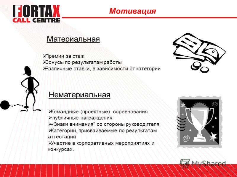 Мотивация Командные (проектные) соревнования публичные награждения «Знаки внимания