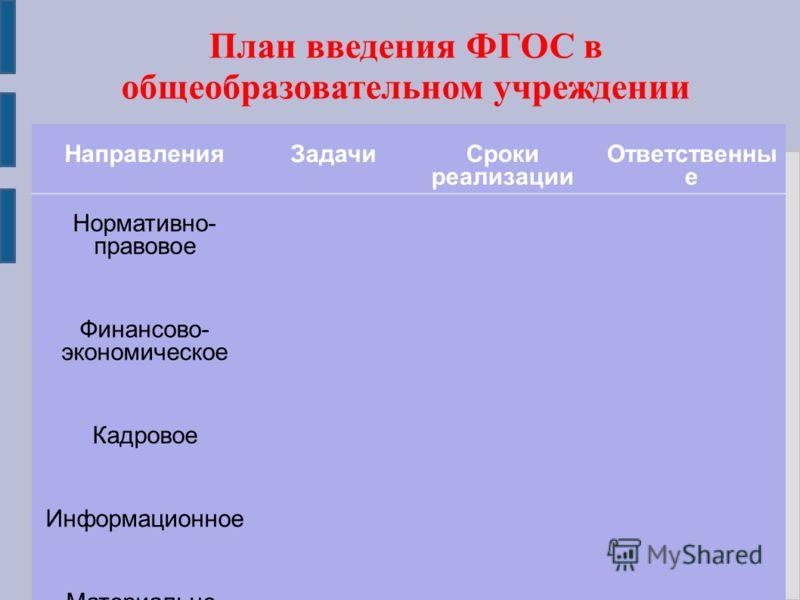 пПлан (сетевой график) введения ФГОС НаправленияЗадачиСроки реализации Ответственны е Нормативно- правовое Финансово- экономическое Кадровое Информационное Материально- техническое План введения ФГОС в общеобразовательном учреждении
