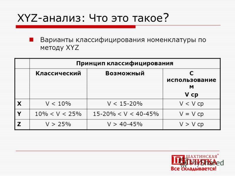 XYZ-анализ: Что это такое ? Принцип классифицирования КлассическийВозможныйС использование м V ср XV < 10%V < 15-20%V < V ср Y10% < V < 25% 15-20% < V < 40-45%V = V ср ZV > 25%V > 40-45%V > V ср Варианты классифицирования номенклатуры по методу XYZ